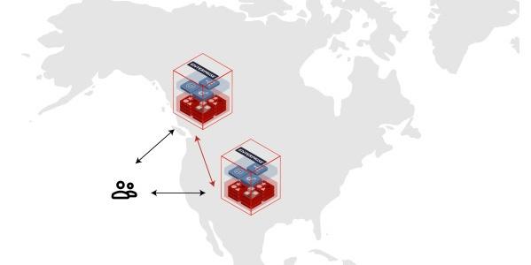 Active-Active Redis Enterprise User Session Migration Image