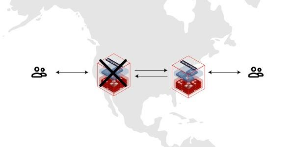 Active-Active Redis Enterprise Node Failure Handling Image