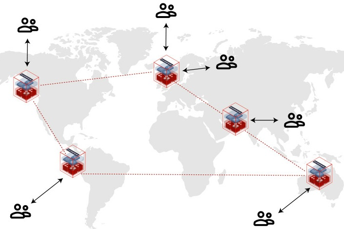 Active-Active Redis Enterprise Geo-distributed Image