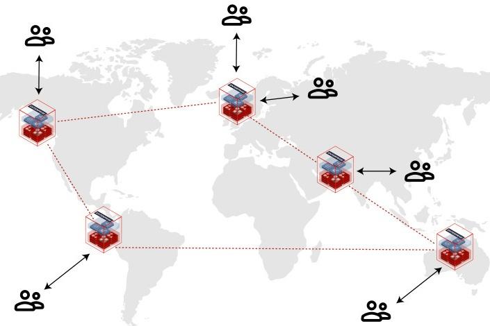 Active-Active Redis Enterprise Geo-distributed Image