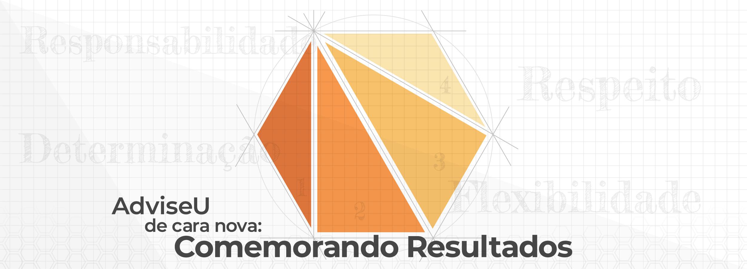 AdviseU de cara nova: Comemorando Resultados